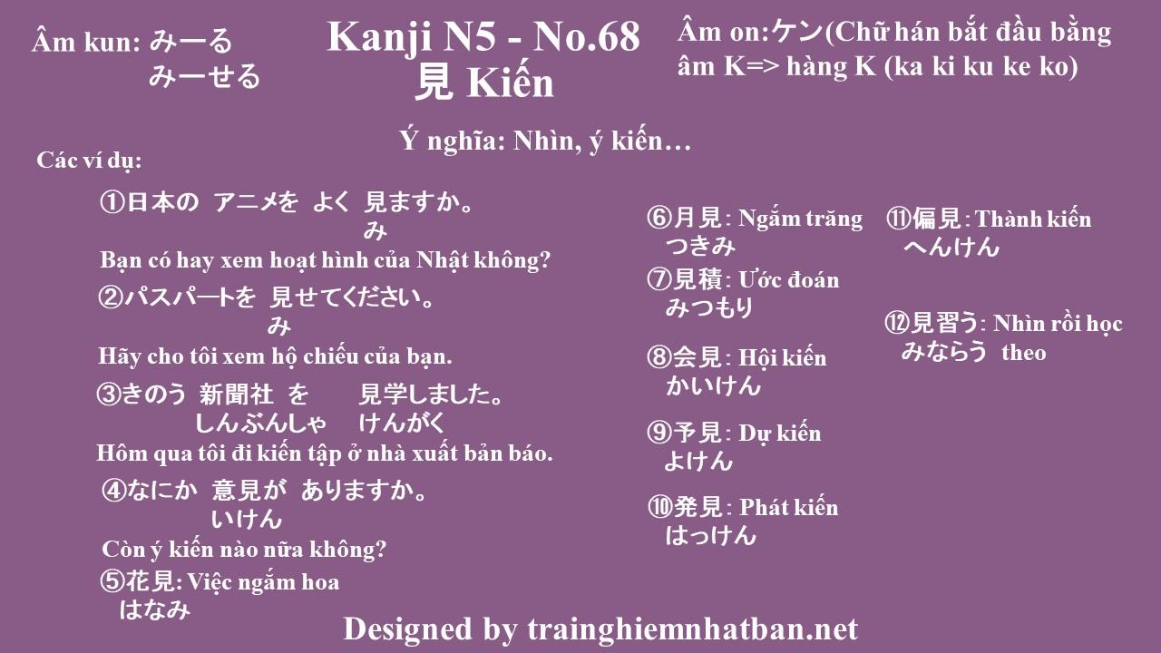 Kanji n5 chữ Kiến 見 - No.68