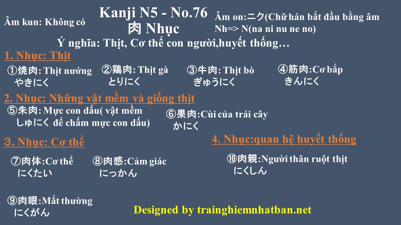 Kanji n5 chữ Nhục 肉 - No.76