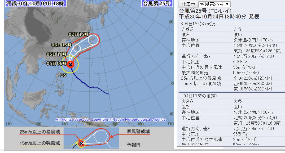 Từ vựng tiếng Nhật về bão